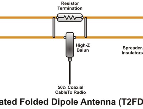 Antennexperiment med viss framgång – Juli-Aug 21